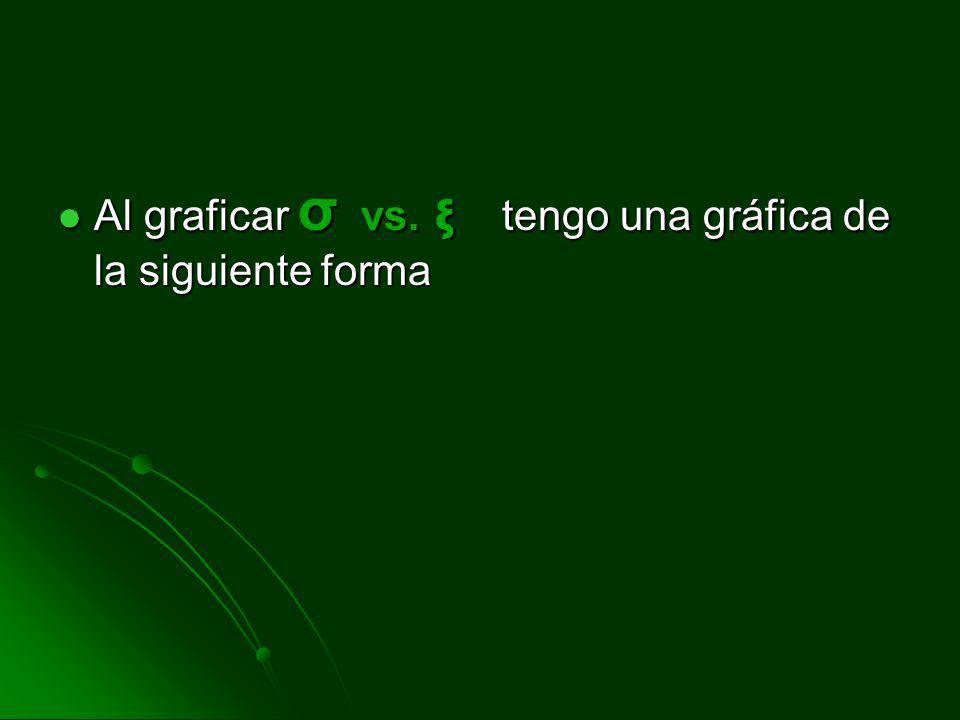 De ahí puedo obtener L y por tanto las deformaciones ingenieriles De ahí puedo obtener L y por tanto las deformaciones ingenieriles ξ = (L f – Lo) / L