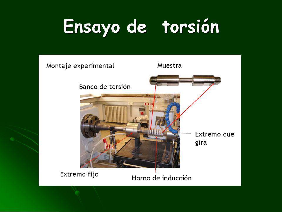 ENSAYO DE TORSIÓN El ensayo de torsión es un ensayo en que se deforma una muestra aplicándole un par torsor (sistema de fuerzas paralelas de igual mag