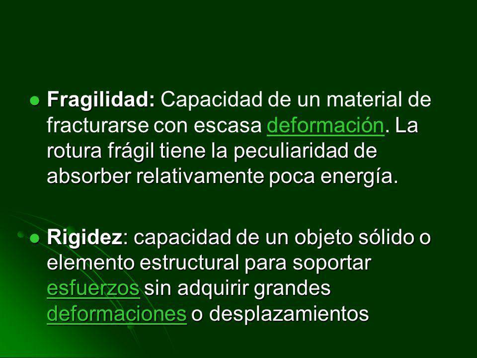 Fragilidad: La rotura frágil tiene la peculiaridad de absorber relativamente poca energía.