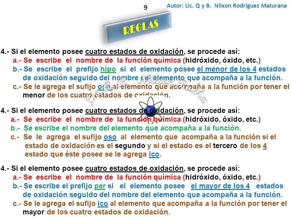 Autor: Lic. Q y B. Nilxon Rodríguez Maturana 4.- Si el elemento posee cuatro estados de oxidación, se procede así: a.- Se escribe el nombre de la func