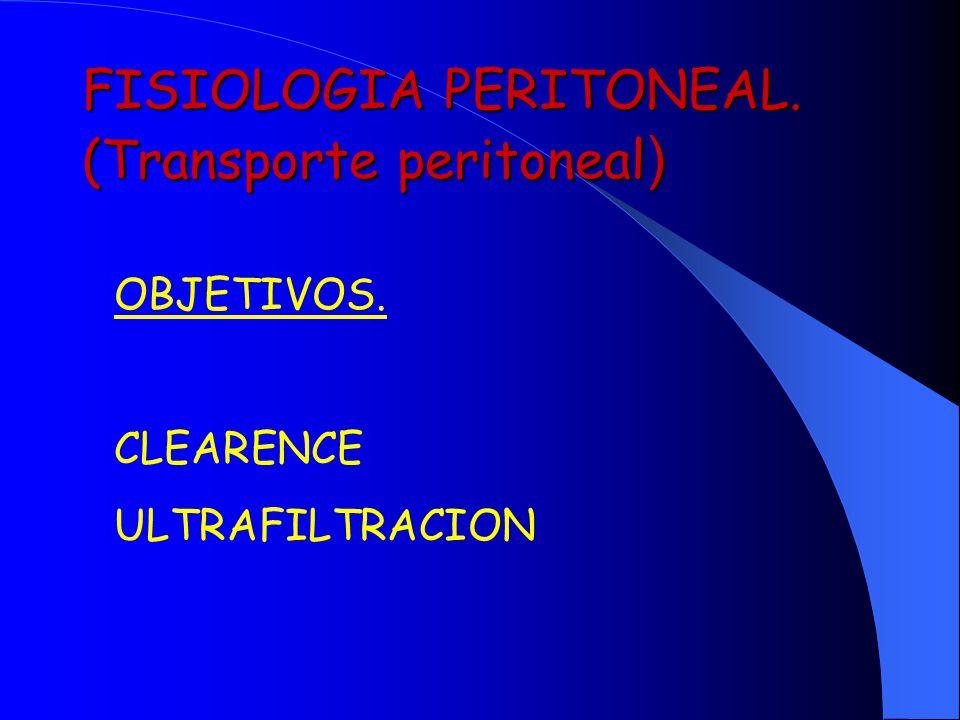 FISIOLOGIA PERITONEAL. (Transporte peritoneal ) OBJETIVOS. CLEARENCE ULTRAFILTRACION