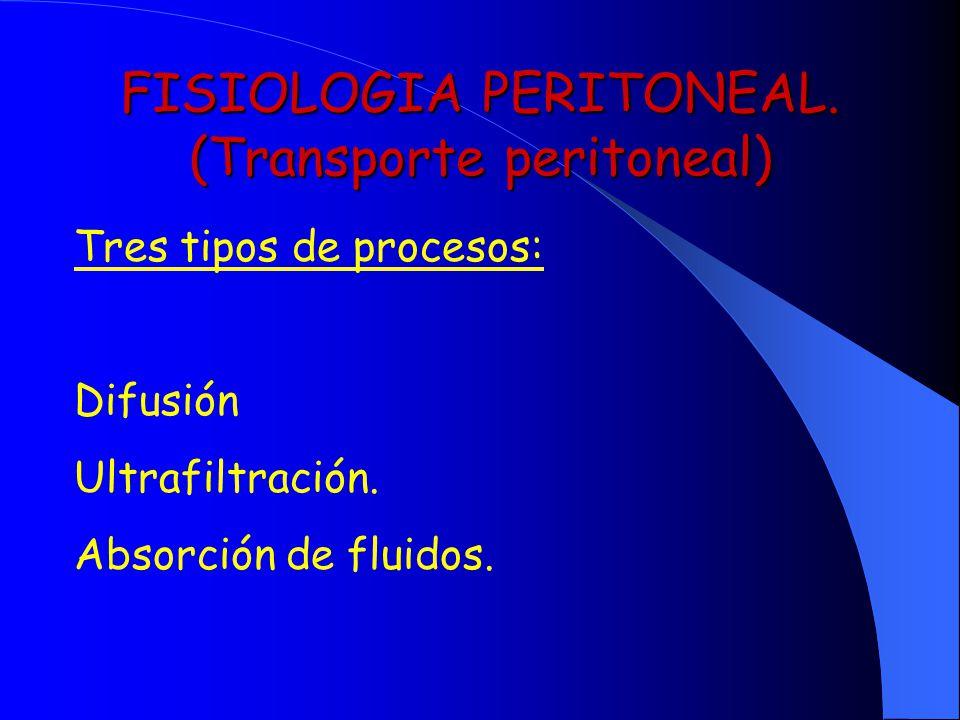 FISIOLOGIA PERITONEAL. (Transporte peritoneal) Tres tipos de procesos: Difusión Ultrafiltración. Absorción de fluidos.