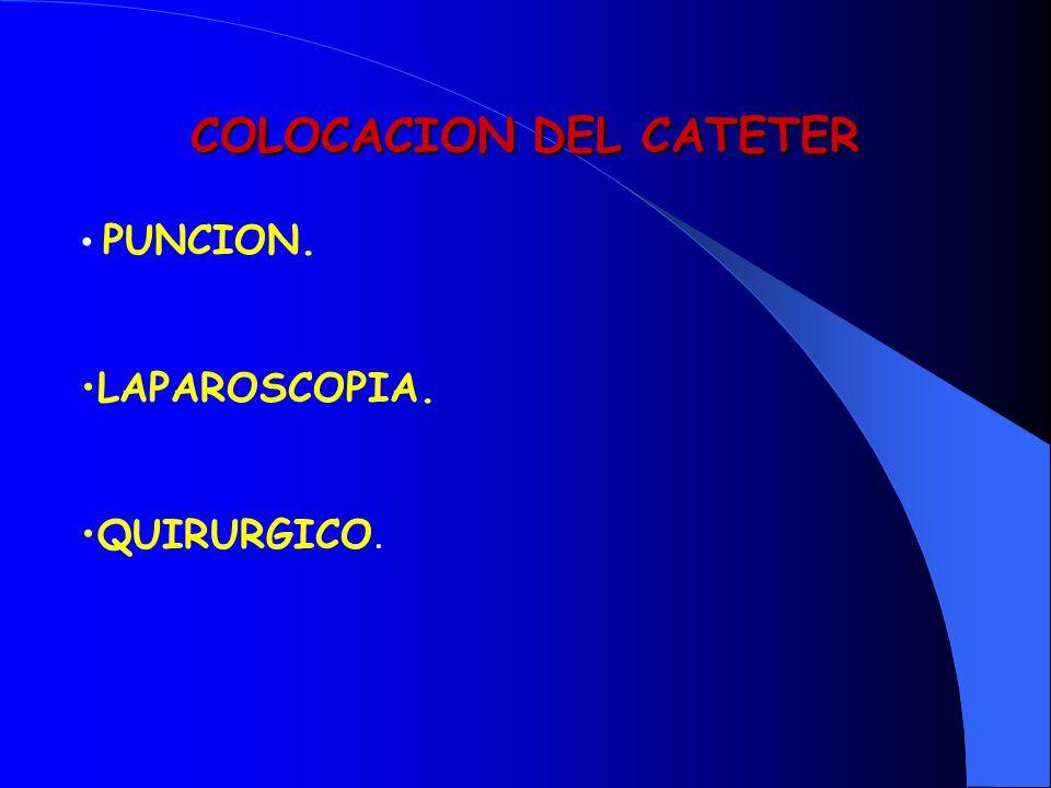 COLOCACION DEL CATETER PUNCION. LAPAROSCOPIA. QUIRURGICO.