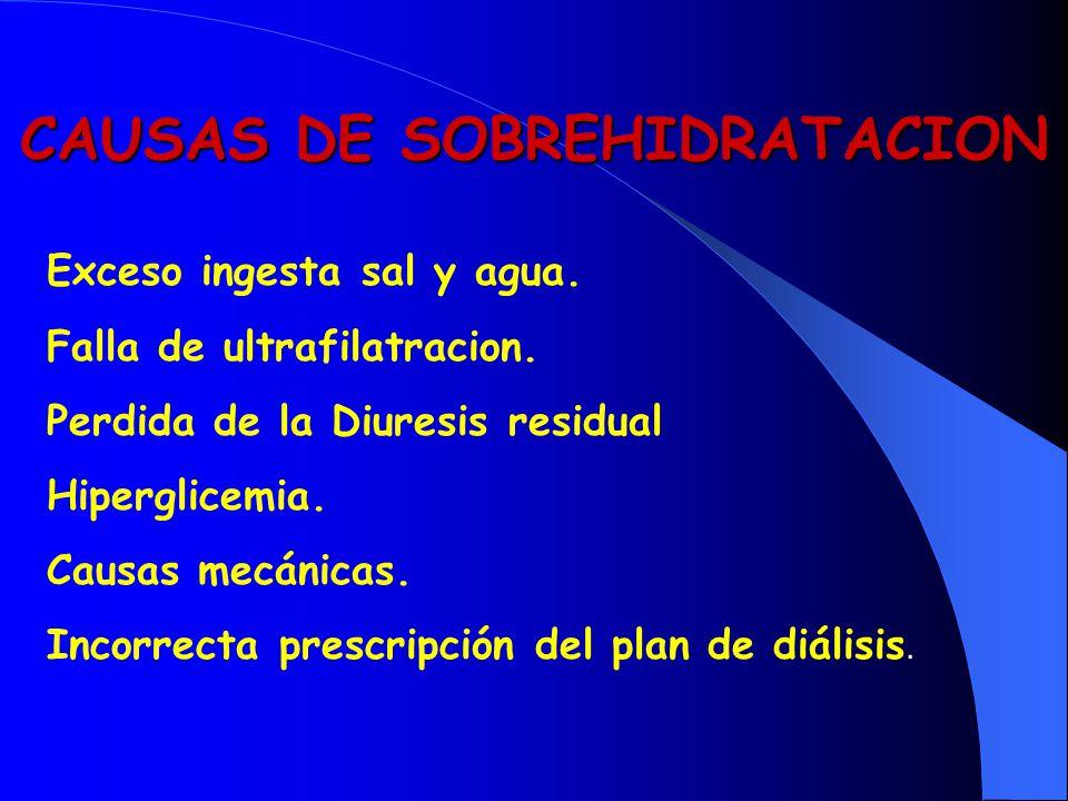 CAUSAS DE SOBREHIDRATACION Exceso ingesta sal y agua. Falla de ultrafilatracion. Perdida de la Diuresis residual Hiperglicemia. Causas mecánicas. Inco