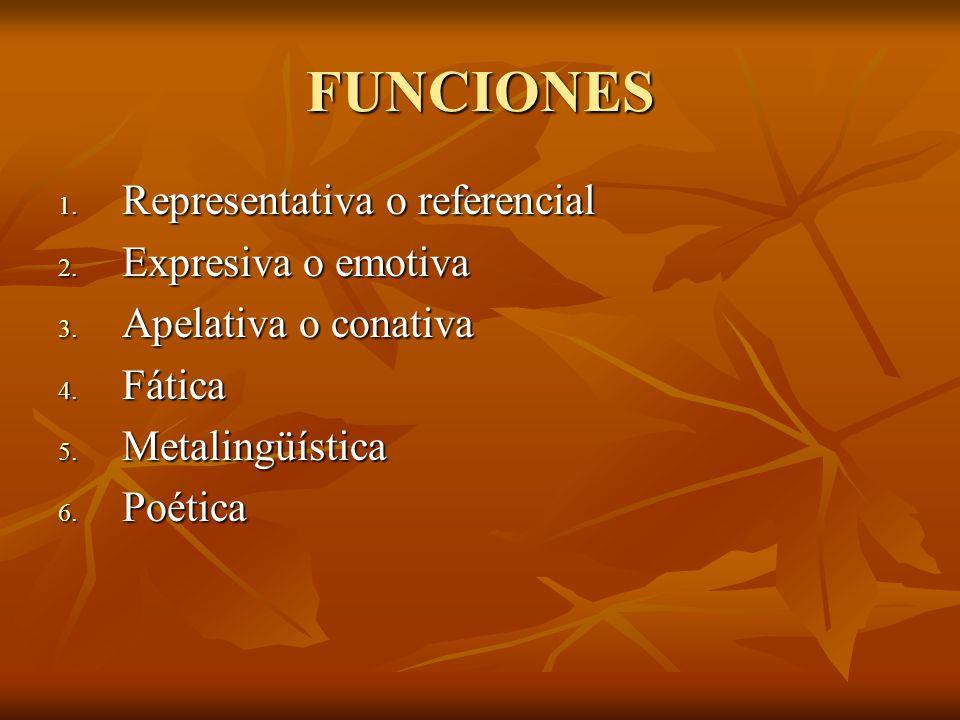 FUNCIONES 1. Representativa o referencial 2. Expresiva o emotiva 3. Apelativa o conativa 4. Fática 5. Metalingüística 6. Poética