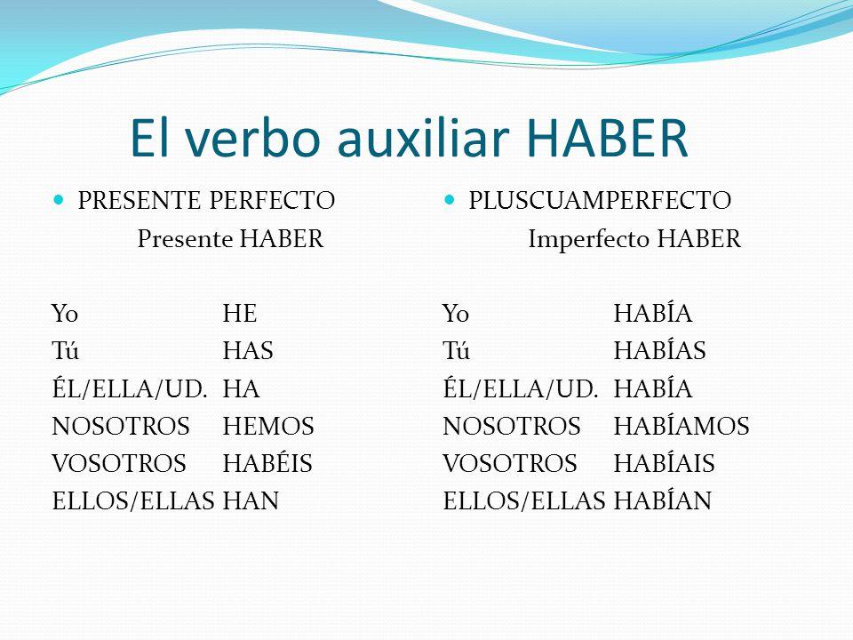 Pasados participios irregulares El pasado participio de los siguientes verbos llevan acento ortográfico (escrito) caer caídoleer leído reír reídooír o