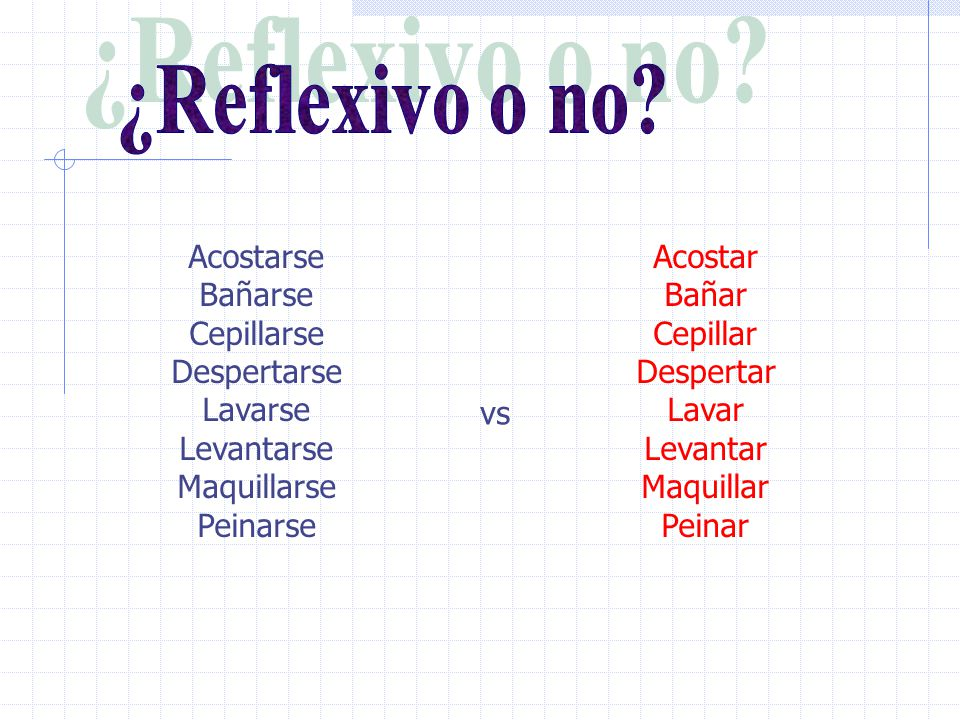 Where to place reflexives 3.