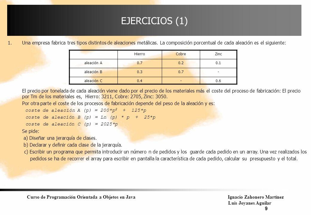 Curso de Programación Orientada a Objetos en JavaIgnacio Zahonero Martínez Luis Joyanes Aguilar 9 EJERCICIOS (1) 1.Una empresa fabrica tres tipos dist