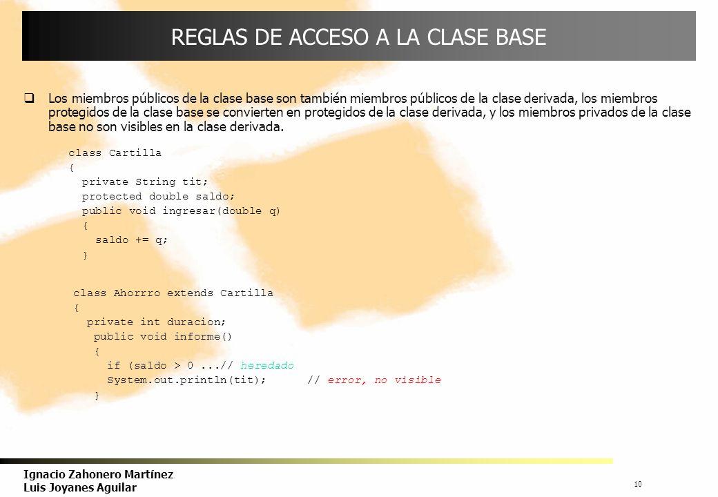 11 Ignacio Zahonero Martínez Luis Joyanes Aguilar CONSTRUCTOR DE UN OBJETO DERIVADO La información para construir una parte del objeto derivado reside en la clase base.