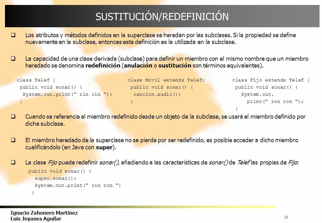 14 Ignacio Zahonero Martínez Luis Joyanes Aguilar CLASES ABSTRACTAS(I) Las clases abstractas definen un concepto o tipo generalizado y sirven para describir nuevas clases.