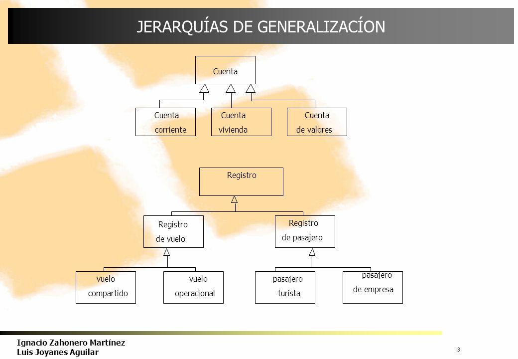4 Ignacio Zahonero Martínez Luis Joyanes Aguilar CONCEPTOS ESENCIALES La creación de una clase a partir de una existente se denomina derivación.