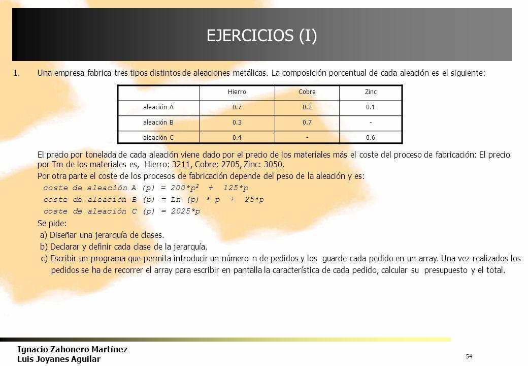 55 Ignacio Zahonero Martínez Luis Joyanes Aguilar EJERCICIOS(II) 2.Supongamos un sucursal bancaria que maneja diferentes tipos de cuentas.