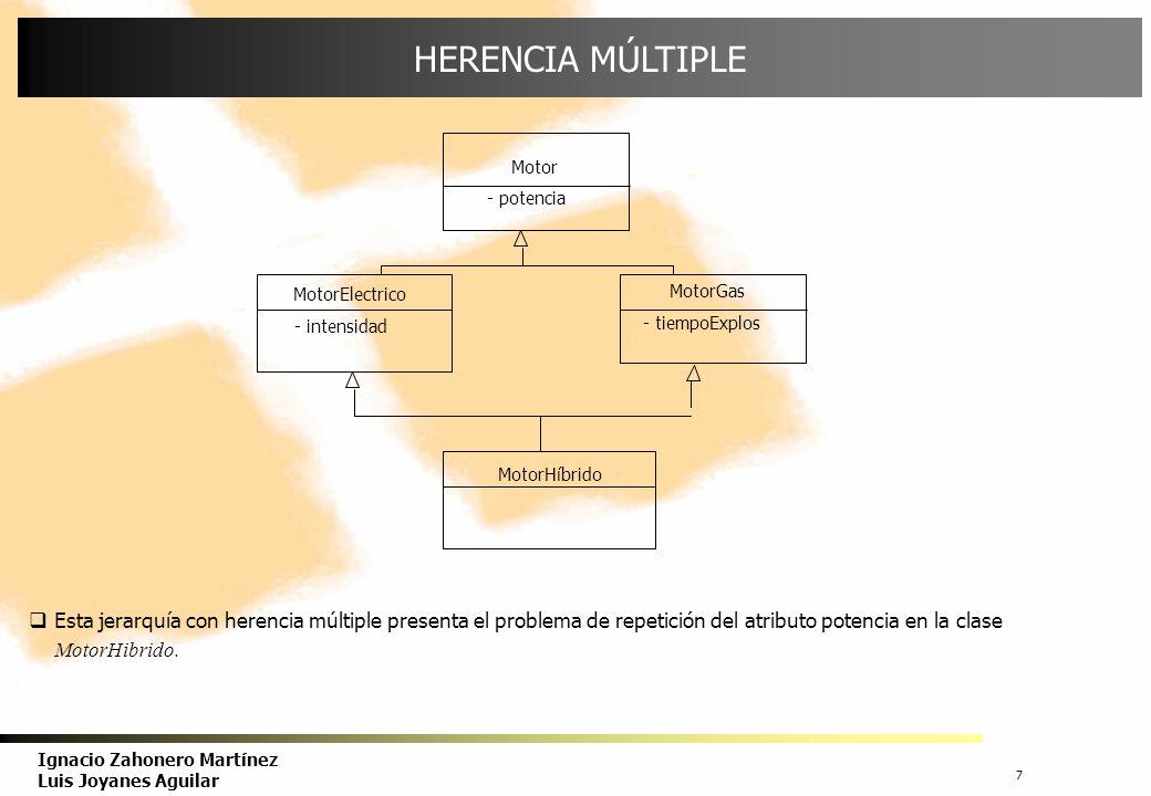 8 Ignacio Zahonero Martínez Luis Joyanes Aguilar HERENCIA SIMPLE Artículo Vídeo Audio Radio En esta jerarquía cada clase tiene como máximo una sola superclase.