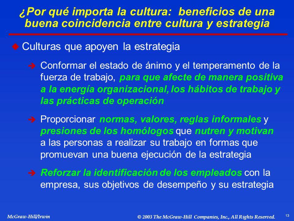 13 McGraw-Hill/Irwin © 2003 The McGraw-Hill Companies, Inc., All Rights Reserved. ¿Por qué importa la cultura: beneficios de una buena coincidencia en