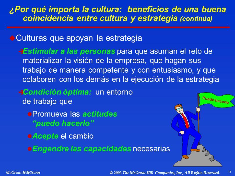 14 McGraw-Hill/Irwin © 2003 The McGraw-Hill Companies, Inc., All Rights Reserved. Culturas que apoyan la estrategia Estimular a las personas para que