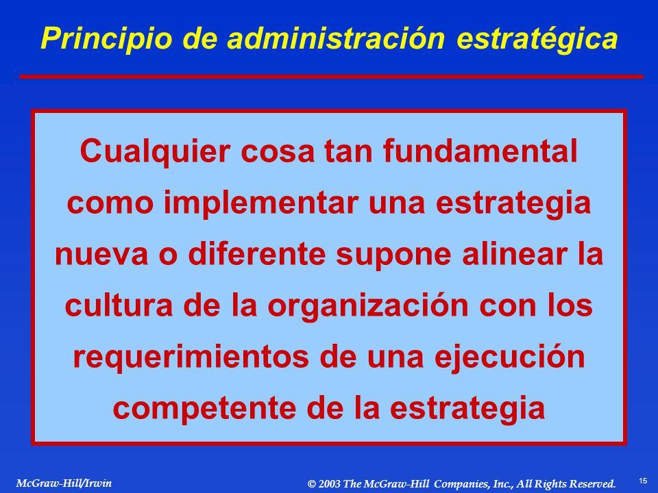 15 McGraw-Hill/Irwin © 2003 The McGraw-Hill Companies, Inc., All Rights Reserved. Principio de administración estratégica Cualquier cosa tan fundament