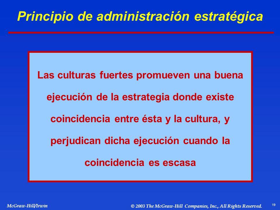 19 McGraw-Hill/Irwin © 2003 The McGraw-Hill Companies, Inc., All Rights Reserved. Principio de administración estratégica Las culturas fuertes promuev