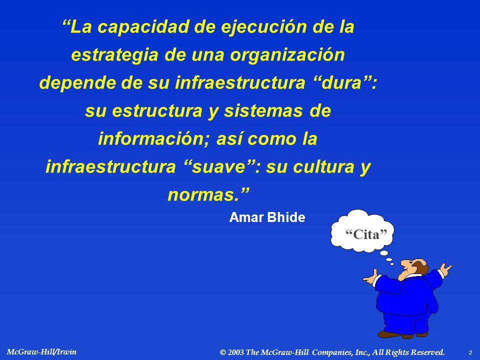La capacidad de ejecución de la estrategia de una organización depende de su infraestructura dura: su estructura y sistemas de información; así como l