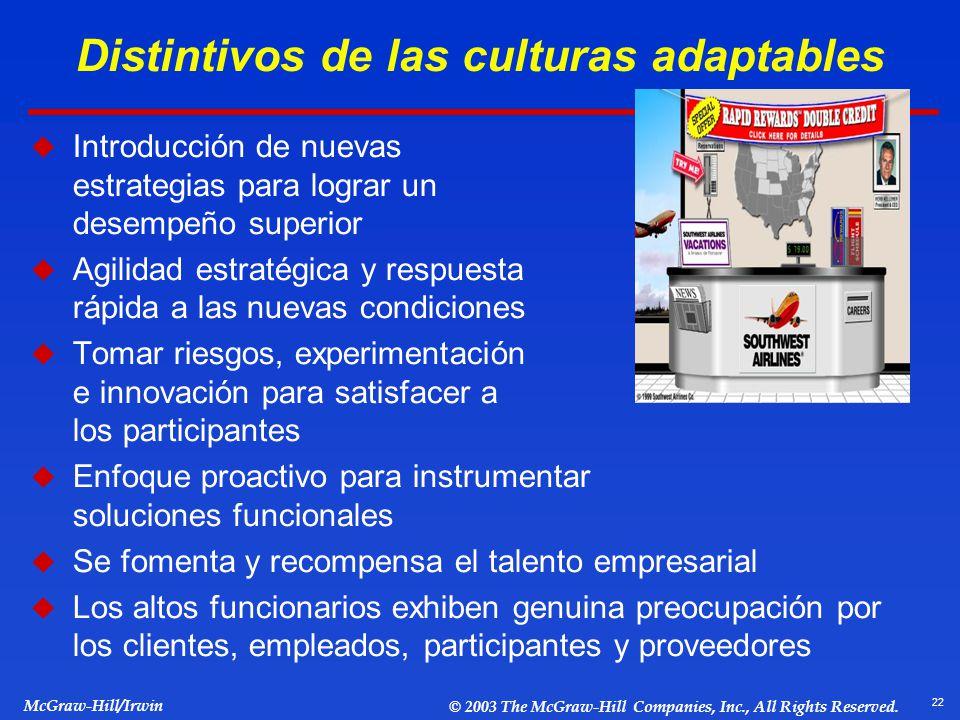 22 McGraw-Hill/Irwin © 2003 The McGraw-Hill Companies, Inc., All Rights Reserved. Distintivos de las culturas adaptables Introducción de nuevas estrat