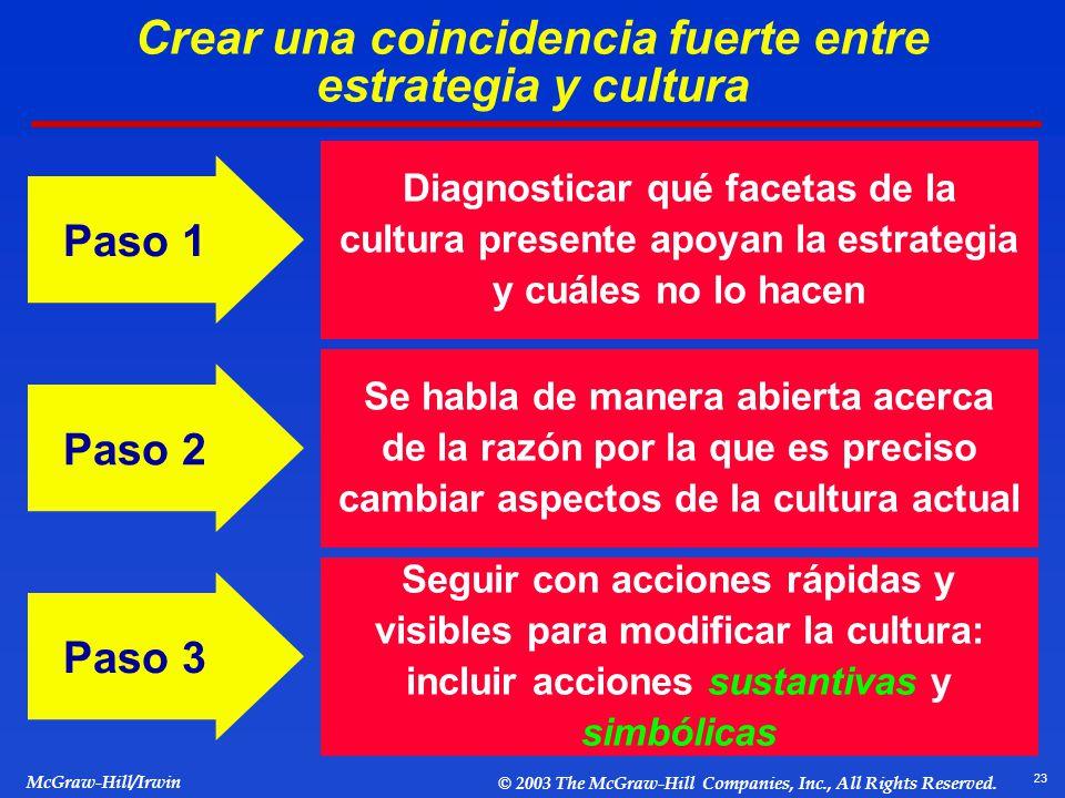 23 McGraw-Hill/Irwin © 2003 The McGraw-Hill Companies, Inc., All Rights Reserved. Paso 1 Diagnosticar qué facetas de la cultura presente apoyan la est