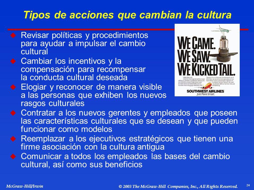 24 McGraw-Hill/Irwin © 2003 The McGraw-Hill Companies, Inc., All Rights Reserved. Tipos de acciones que cambian la cultura Revisar políticas y procedi
