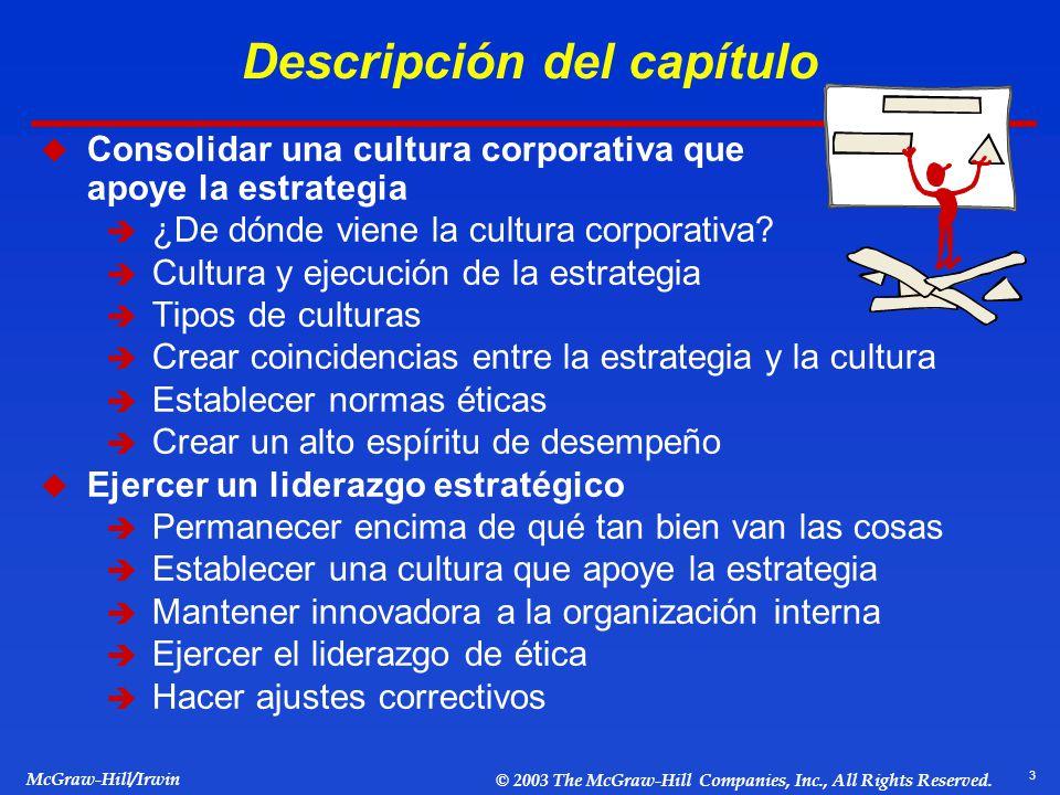 3 McGraw-Hill/Irwin © 2003 The McGraw-Hill Companies, Inc., All Rights Reserved. Descripción del capítulo Consolidar una cultura corporativa que apoye