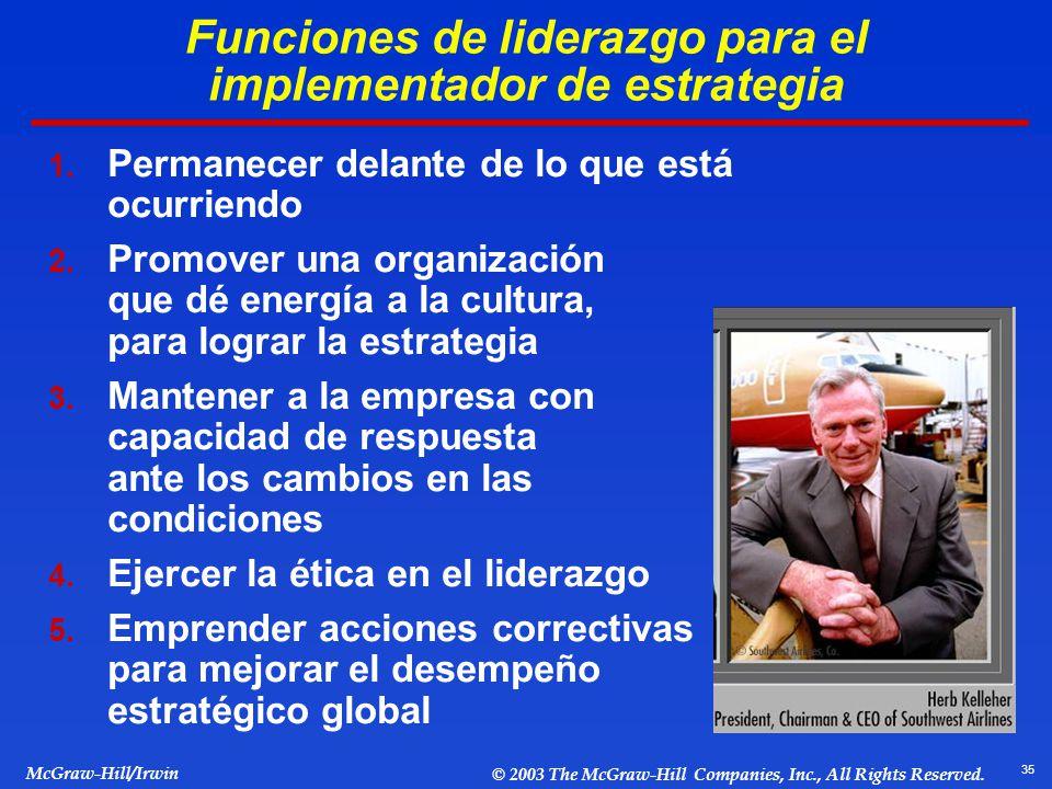 35 McGraw-Hill/Irwin © 2003 The McGraw-Hill Companies, Inc., All Rights Reserved. Funciones de liderazgo para el implementador de estrategia 1. Perman