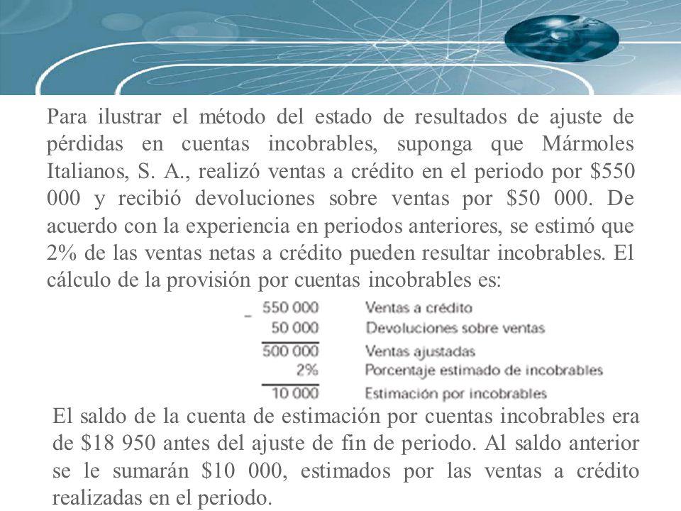 Para ilustrar el método del estado de resultados de ajuste de pérdidas en cuentas incobrables, suponga que Mármoles Italianos, S. A., realizó ventas a