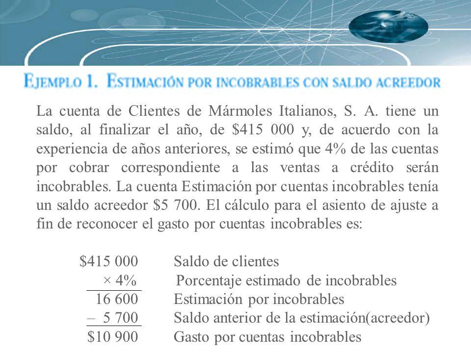 La cuenta de Clientes de Mármoles Italianos, S. A. tiene un saldo, al finalizar el año, de $415 000 y, de acuerdo con la experiencia de años anteriore