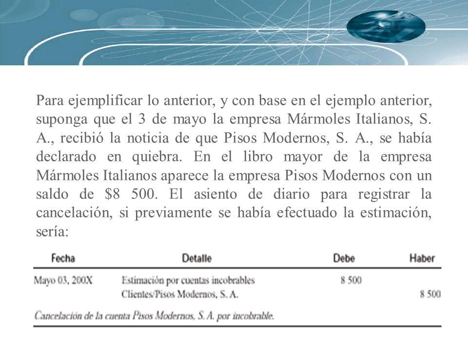 Para ejemplificar lo anterior, y con base en el ejemplo anterior, suponga que el 3 de mayo la empresa Mármoles Italianos, S. A., recibió la noticia de