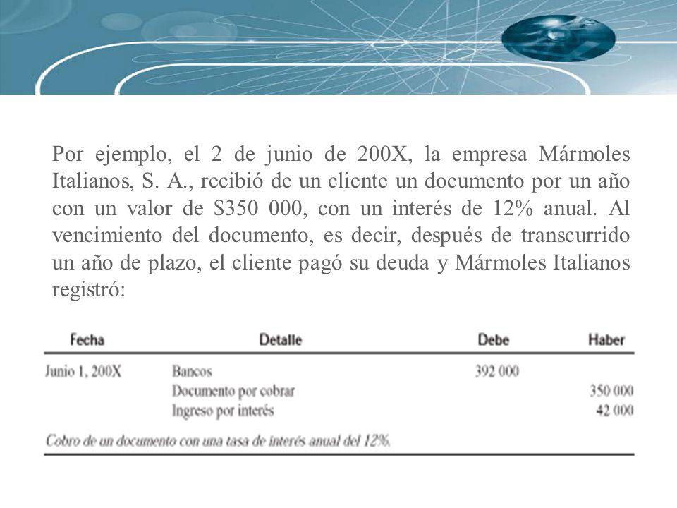 Por ejemplo, el 2 de junio de 200X, la empresa Mármoles Italianos, S. A., recibió de un cliente un documento por un año con un valor de $350 000, con