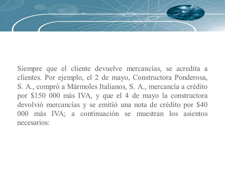 Siempre que el cliente devuelve mercancías, se acredita a clientes. Por ejemplo, el 2 de mayo, Constructora Ponderosa, S. A., compró a Mármoles Italia