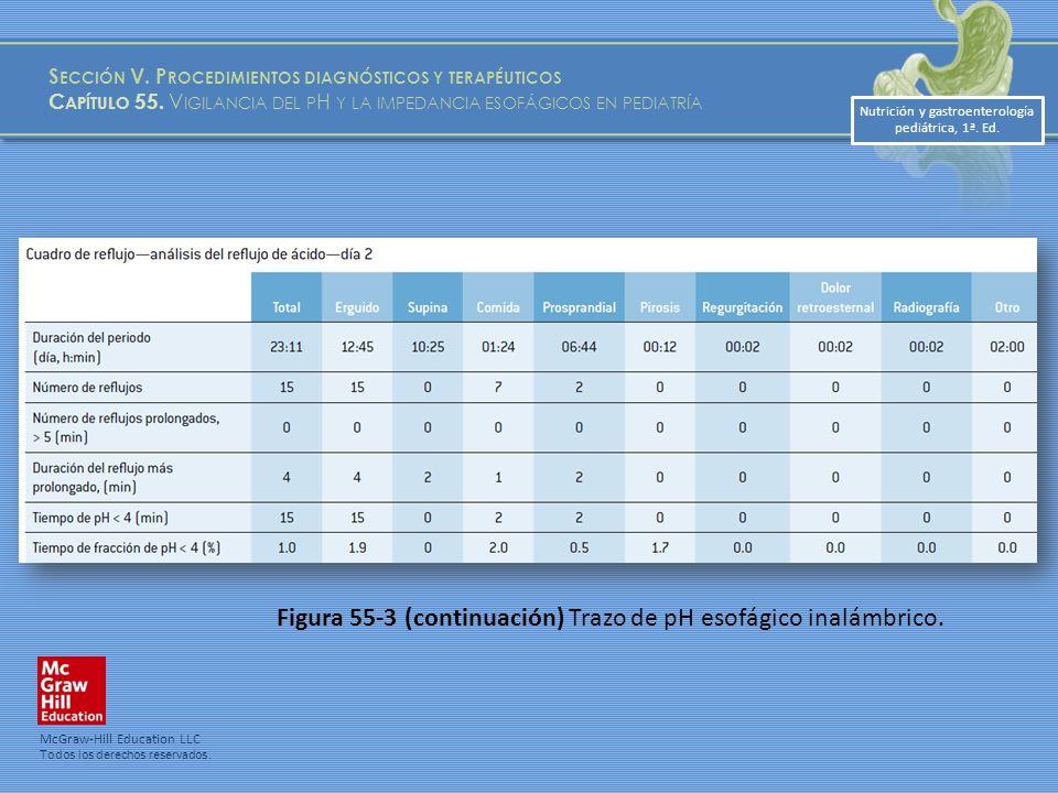 Nutrición y gastroenterología pediátrica, 1ª. Ed.