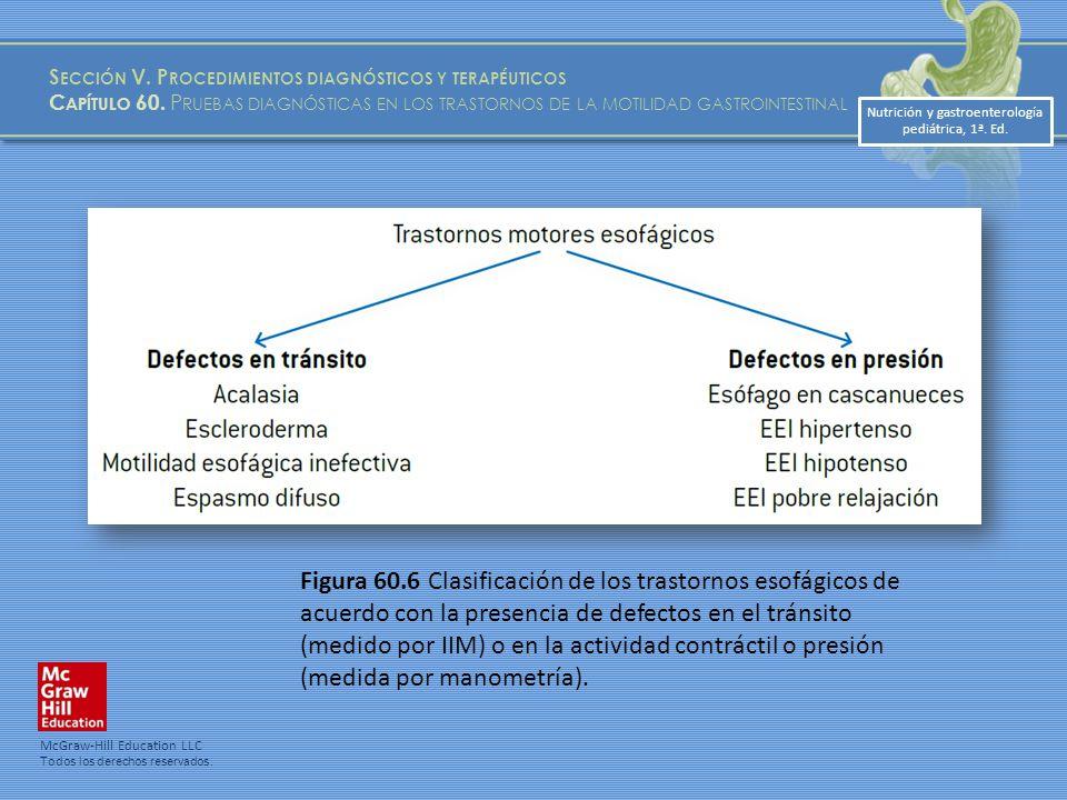 Nutrición y gastroenterología pediátrica, 1ª.Ed. S ECCIÓN V.