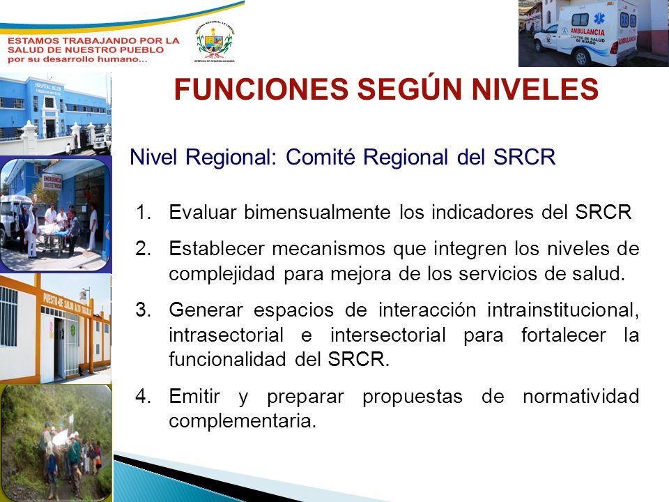 Nivel Regional: Comité Regional del SRCR FUNCIONES SEGÚN NIVELES 1.Evaluar bimensualmente los indicadores del SRCR 2.Establecer mecanismos que integre