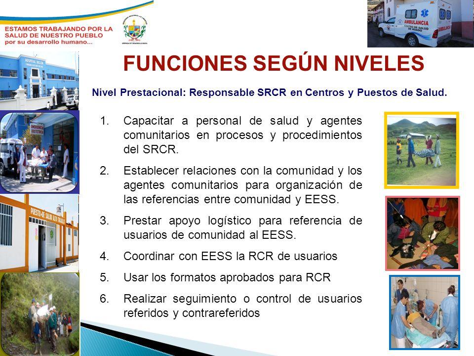 Nivel Prestacional: Responsable SRCR en Centros y Puestos de Salud. FUNCIONES SEGÚN NIVELES 1.Capacitar a personal de salud y agentes comunitarios en