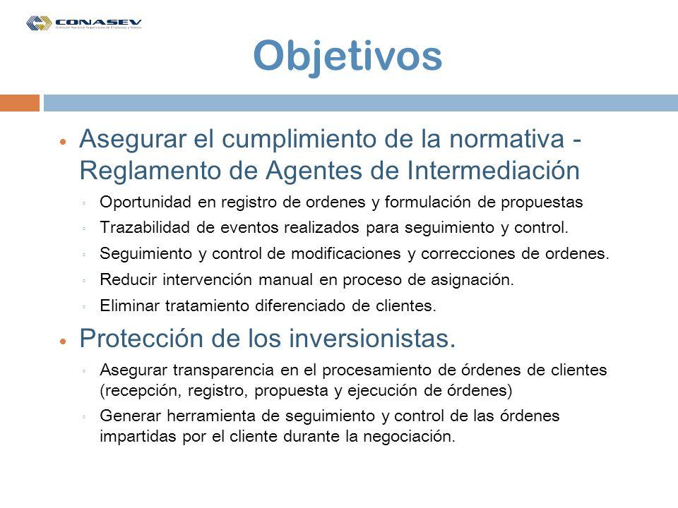 Beneficios Esperados PUBLICO EN GENERAL Reportes de negociación en línea de SAB Indicadores comparativos de eficiencia de SAB.