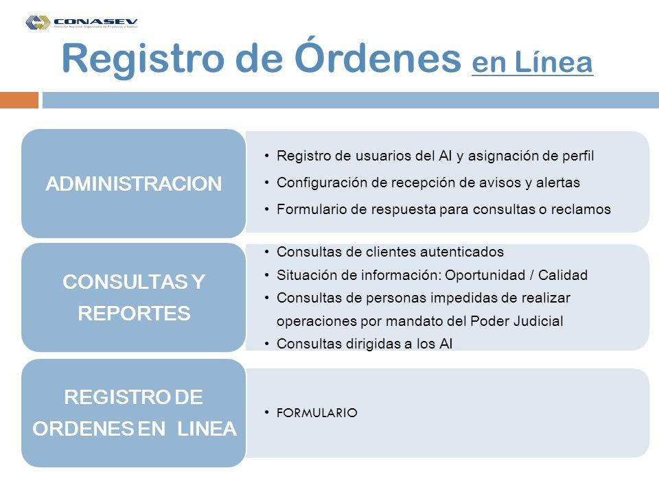 Módulo de Supervisión (Web) Configuración de la seguridad Configuración de envío de alertas Publicación en el Portal de CONASEV ADMINISTRACIÓN REGISTROS Y OTROS CONTROL SABs BVL-CAVALI INDICADORES ESTADOS FINANCIEROS OTROS Y NO ESTRUCTURADOS ALERTAS SUPERVISIÓN Y MONITOREO (Consultas y Reportes)