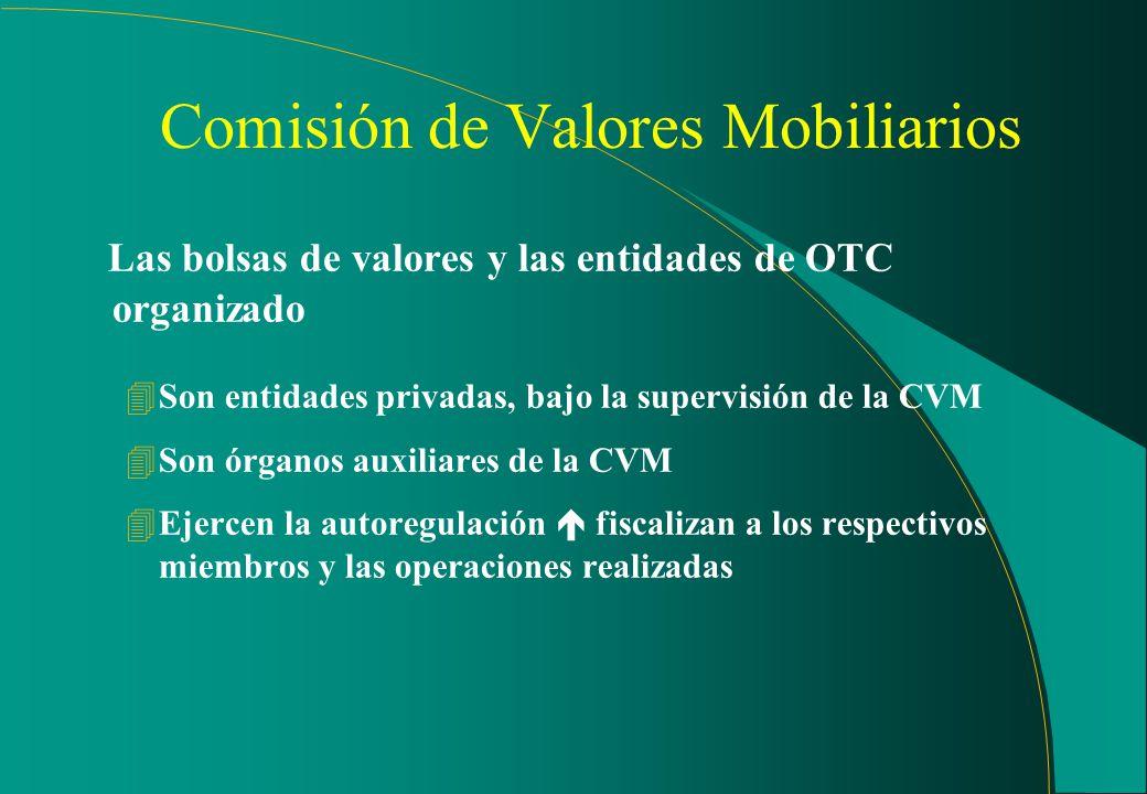Mercado OTC organizado SOMA: Sociedad Operadora del Mercado de Activos, dirigida por miembros de BVRJ y Bovespa Inició sus actividades en nov/96, y ne