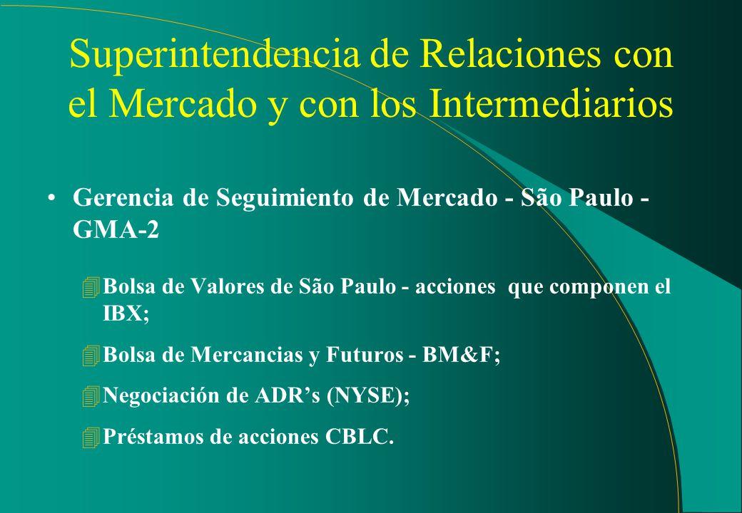 Superintendencia de Relaciones con el Mercado y con los Intermediarios Gerencia de Seguimiento de Mercado - Rio de Janeiro - GMA-1 4Bolsa de Valores d