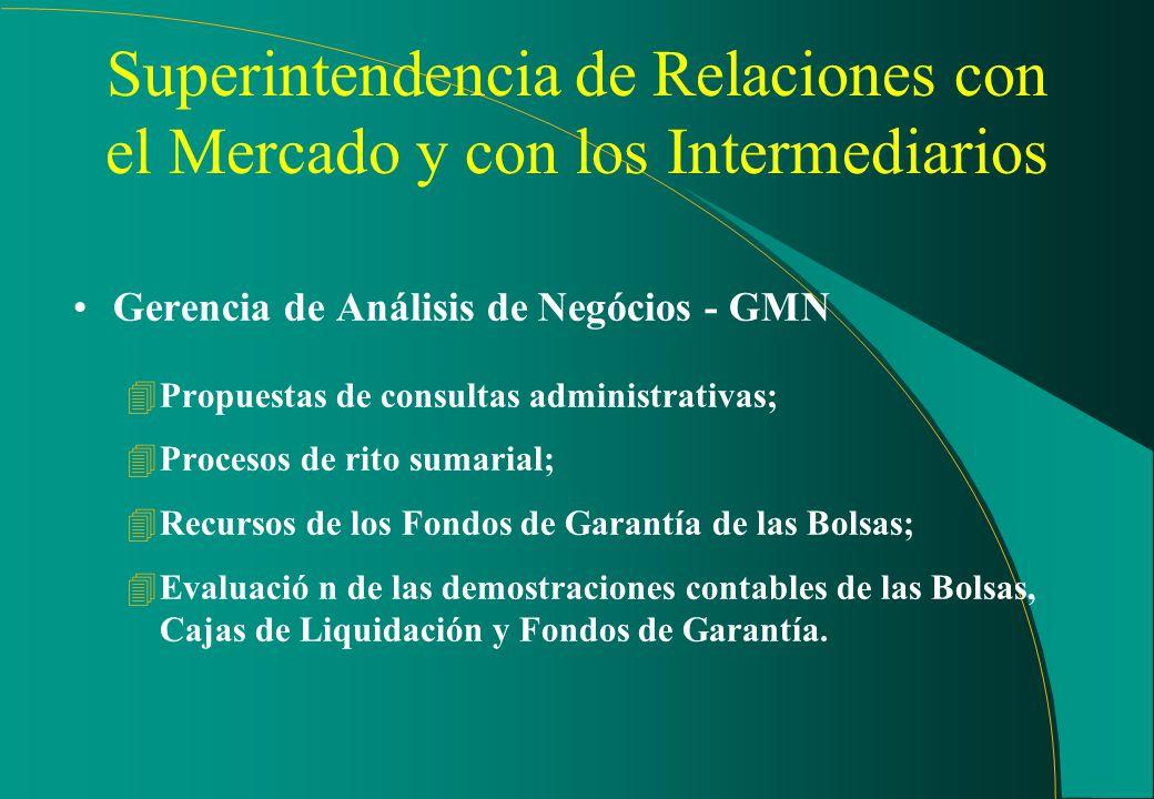 Superintendencia de Relaciones con el Mercado y con los Intermediarios Gerencia de Seguimiento de Mercado - São Paulo - GMA-2 4Bolsa de Valores de São