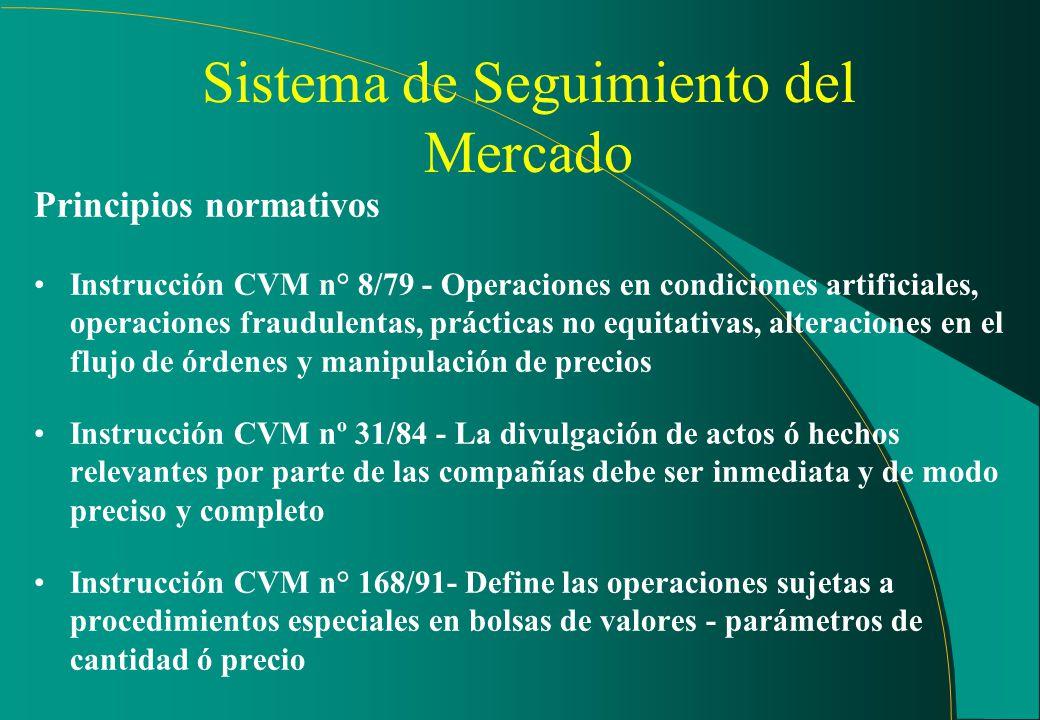 Sistema de Seguimiento del Mercado La autoregulación: (cont.) 4Las Bolsas de Valores deben establecer procedimientos de supervisión de las operaciones