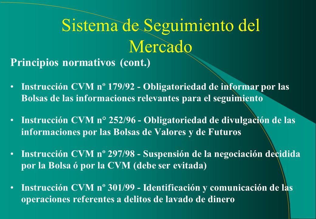 Sistema de Seguimiento del Mercado Principios normativos Instrucción CVM n° 8/79 - Operaciones en condiciones artificiales, operaciones fraudulentas,