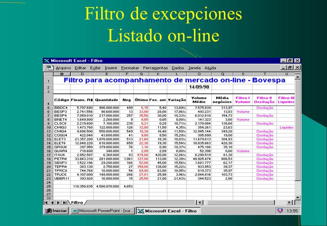 Mercado a la vista Seguimiento on-line de las negociaciones a través: (cont.) c) de la generación diaria de una lista de activos a partir de un filtro