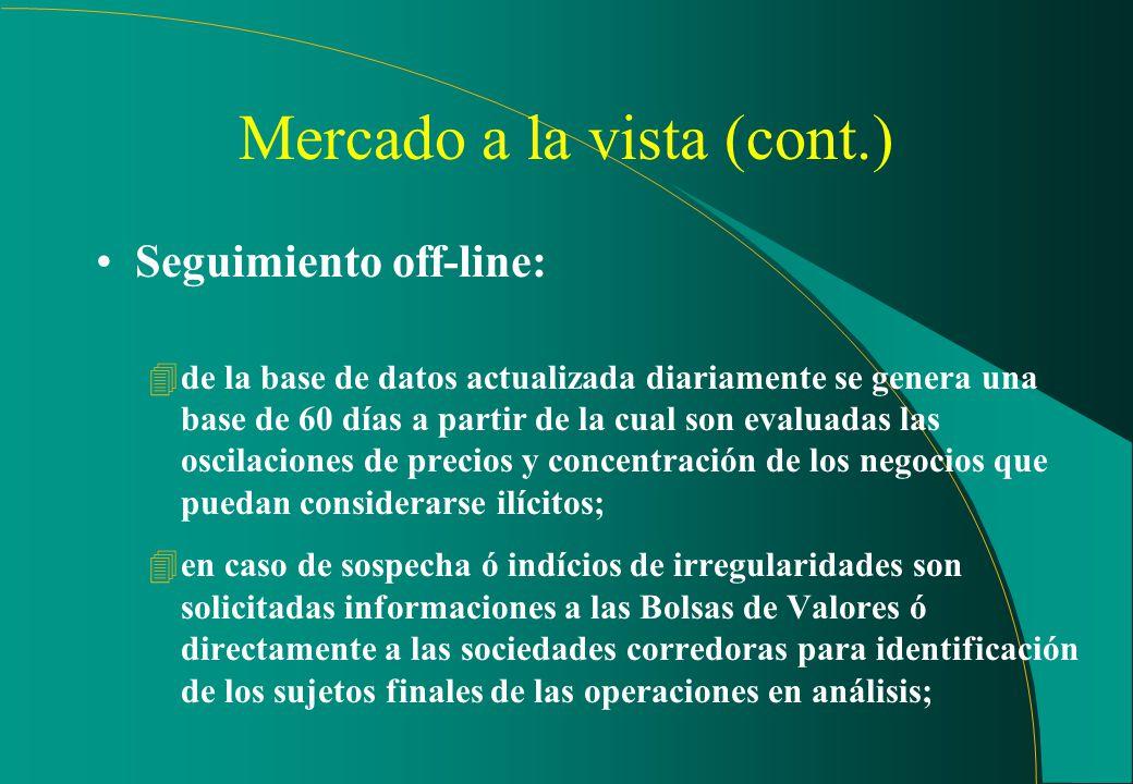 Mercado a la vista Seguimiento on-line de la negociación a través: (cont.) d) de la verificación de los detalles de la negociaciones de las acciones l