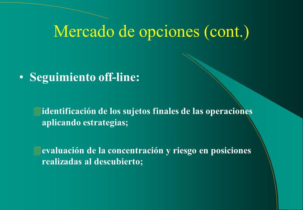 Mercado de opciones Seguimiento on-line de las negociaciones a través: 4de la verificación de las series más negociadas, a partir del sistema Megabols