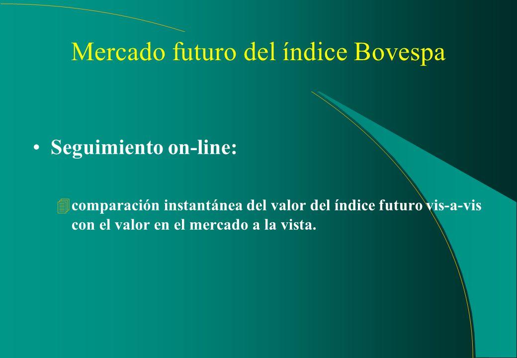 Mercado de opciones Seguimiento off-line: (cont.) 4seguimiento de las posiciones agregadas en los mercados de liquidación futura (inclusive Ibovespa F