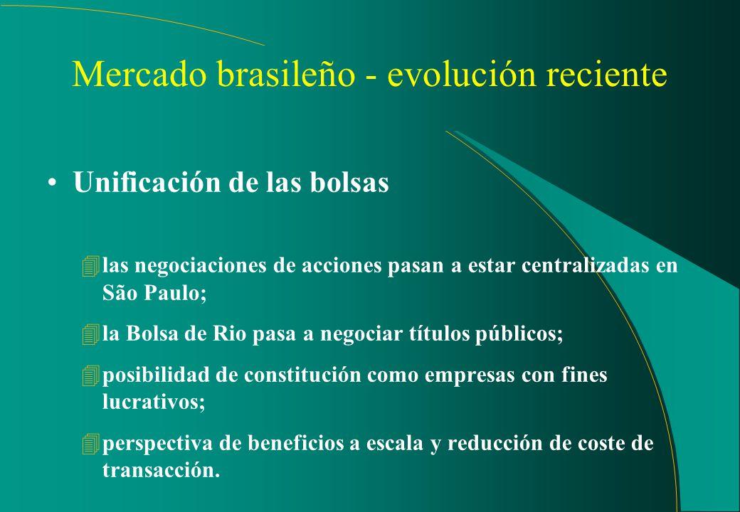 Mercado brasileño - evolución reciente Home broker 4transmisión de las órdenes vía internet para negociación de acciones; 425 corredoras adoptan el si
