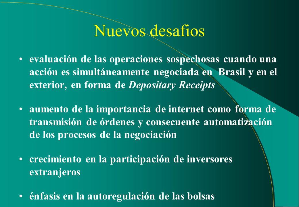 Mercado brasileño - evolución reciente Unificación de las bolsas 4las negociaciones de acciones pasan a estar centralizadas en São Paulo; 4la Bolsa de