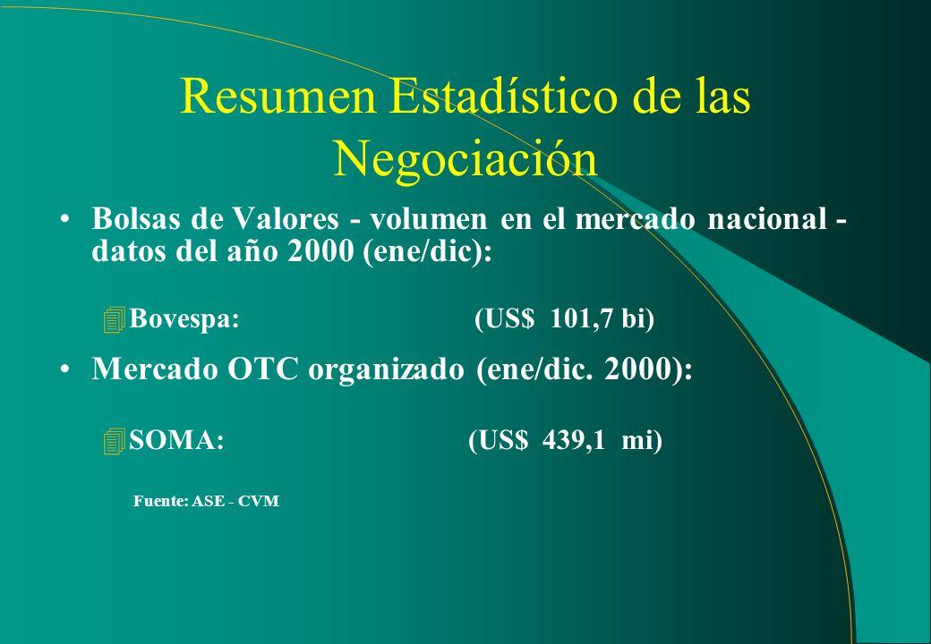 Nuevos desafios evaluación de las operaciones sospechosas cuando una acción es simultáneamente negociada en Brasil y en el exterior, en forma de Depos